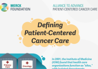Defining Patient-Centered Cancer Care